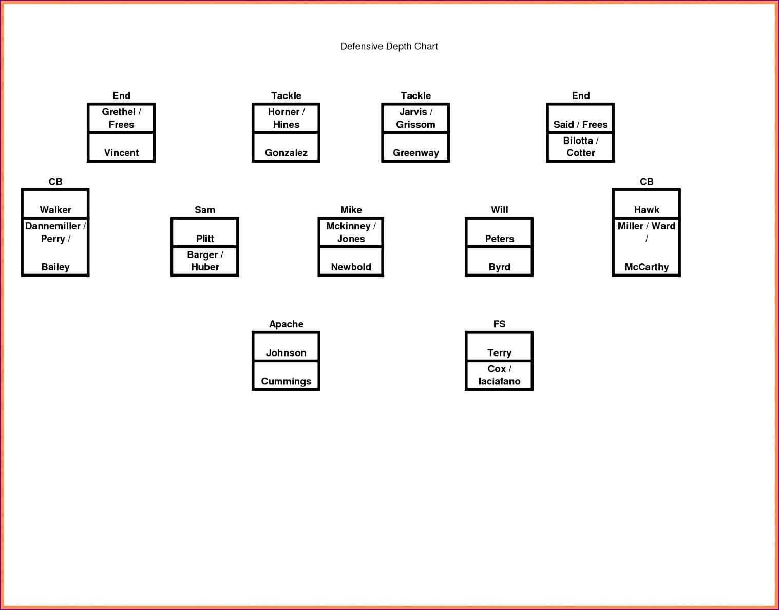 001 Football Depth Chart Template Excel Hbgfw Best Of Blank Regarding Blank Football Depth Chart Template