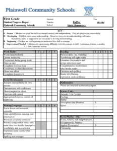 001 Free Report Card Template Ideas Exceptional For High in High School Report Card Template