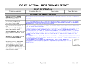 001 Internal Audit Reports Templates Template Ideas Sample regarding It Audit Report Template Word