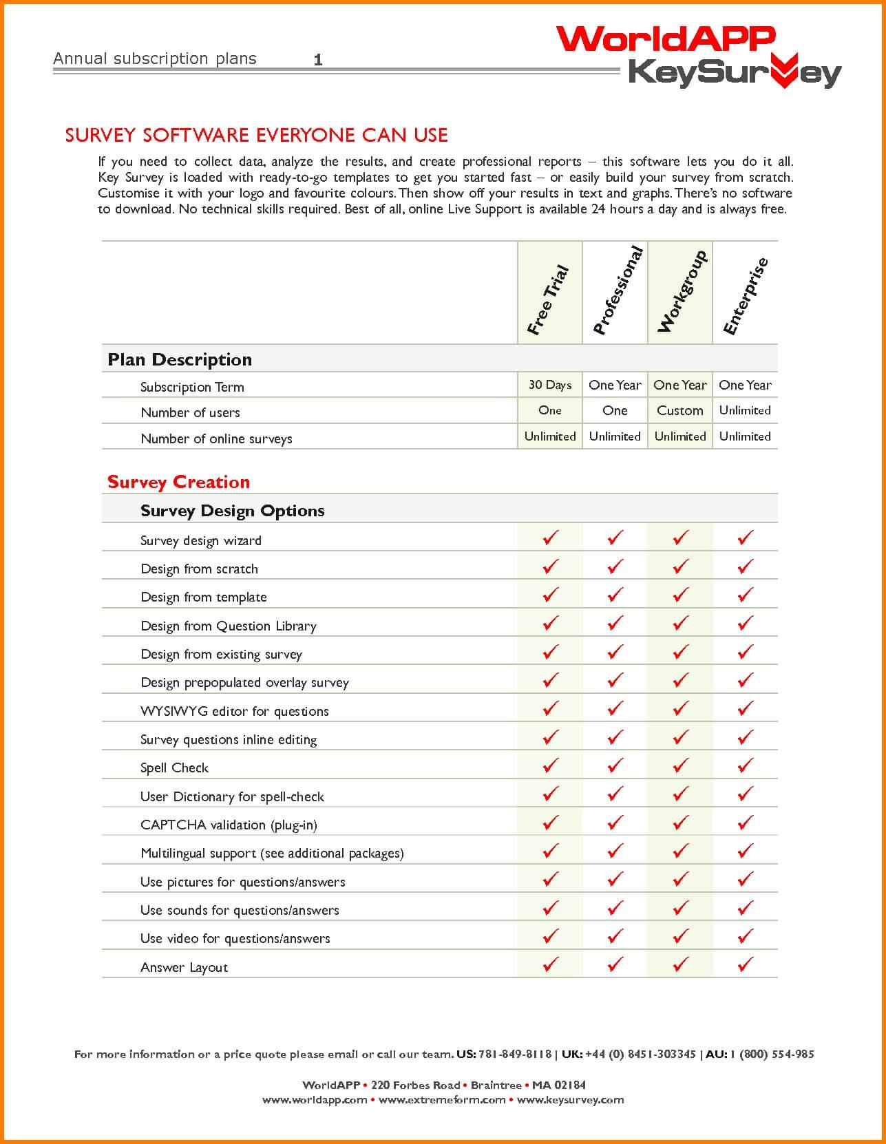 001 Microsoft Word Survey Template Ideas Questionnaire Inside Questionnaire Design Template Word