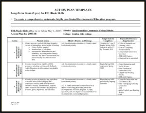 001 Plan Template Technical Support Reliability Report in Reliability Report Template