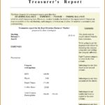 001 Template Ideas Non Profit Treasurer Report Sample with regard to Non Profit Treasurer Report Template