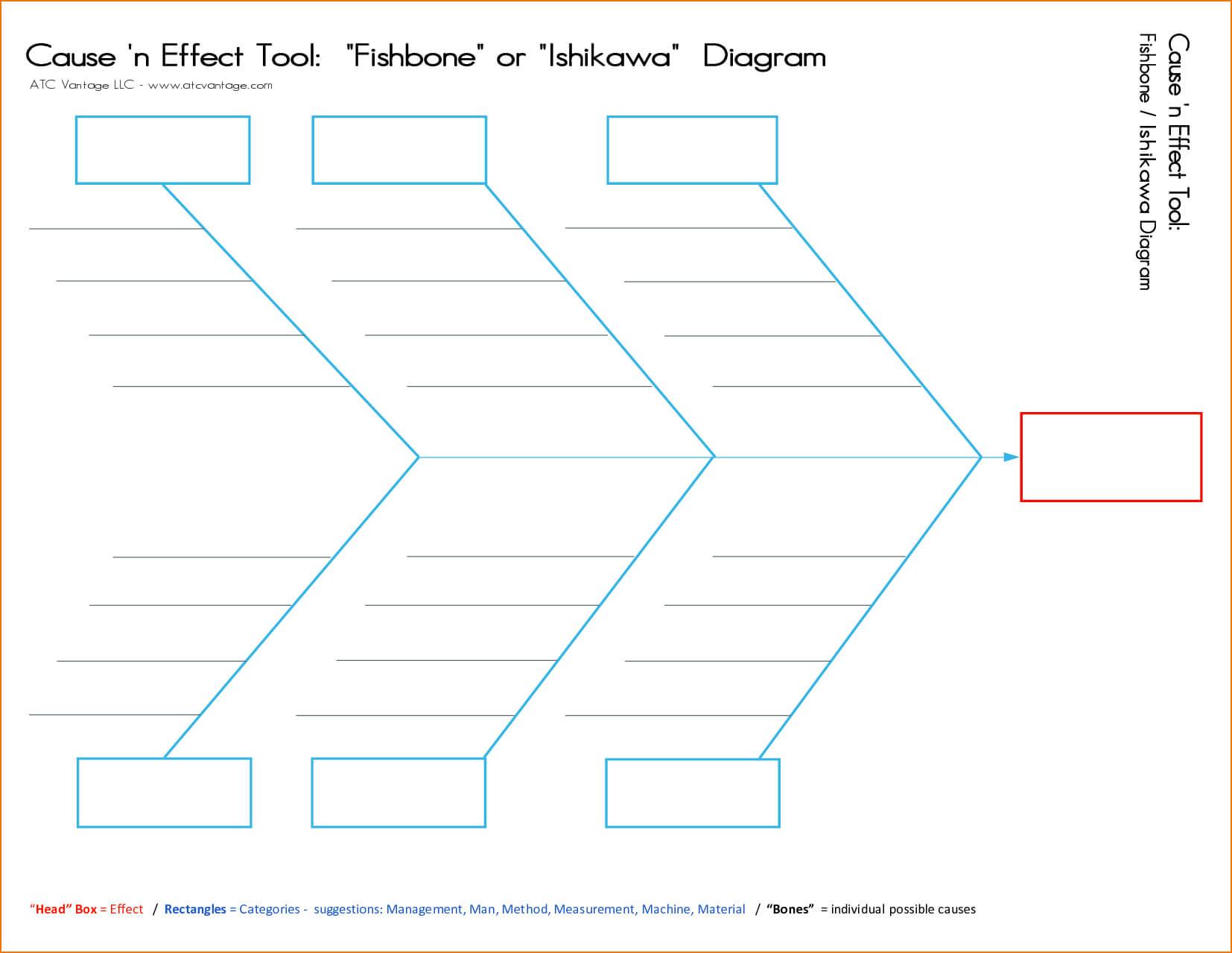 003 Template Ideas Cause And Effect Diagram Blank Shocking Regarding Blank Fishbone Diagram Template Word