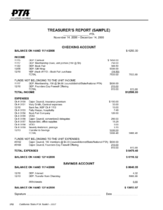 004 Treasurer Report Template Excel Financial Outstanding with Non Profit Treasurer Report Template