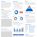 005 Academic Poster Template Powerpoint Shocking Ideas A2 Inside Powerpoint Academic Poster Template