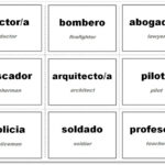 005 Index Card Template Word Ideas Vocabulary Flash 3X3 Regarding Microsoft Word Index Card Template