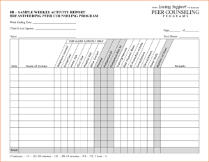 005 Template Ideas Daily Activity Report Format In Excel pertaining to Daily Activity Report Template