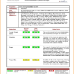 005 Template Ideas Weekly Status Report 20Report Sample Free With Testing Weekly Status Report Template