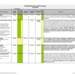 005 Weekly Status Report Template Excel Ideas 20Schedule In Weekly Status Report Template Excel