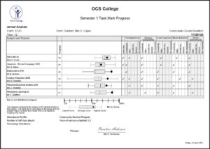 006 Student Progress Report Template Form For Students with Student Progress Report Template