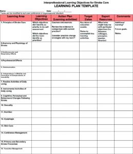 007 Nursing Care Plan Template Incredible Ideas Plans in Nursing Care Plan Templates Blank
