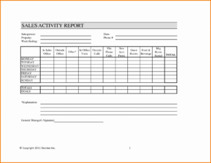 007 Sales Calls Report Template Ideas Sample Call Reports Or In Sales Visit Report Template Downloads