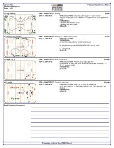 007 Soccer Lesson Plan Template Blank Hockey Practice 172957 for Blank Hockey Practice Plan Template