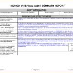 007 Template Ideas Internal Audit Report It Example Of With Internal Audit Report Template Iso 9001