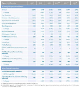 008 Monthly Financial Report Template Statements Format In intended for Excel Financial Report Templates