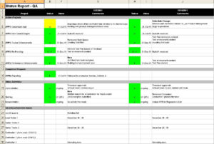 008 Template Ideas Status Report Excel 20Daily Project intended for Qa Weekly Status Report Template