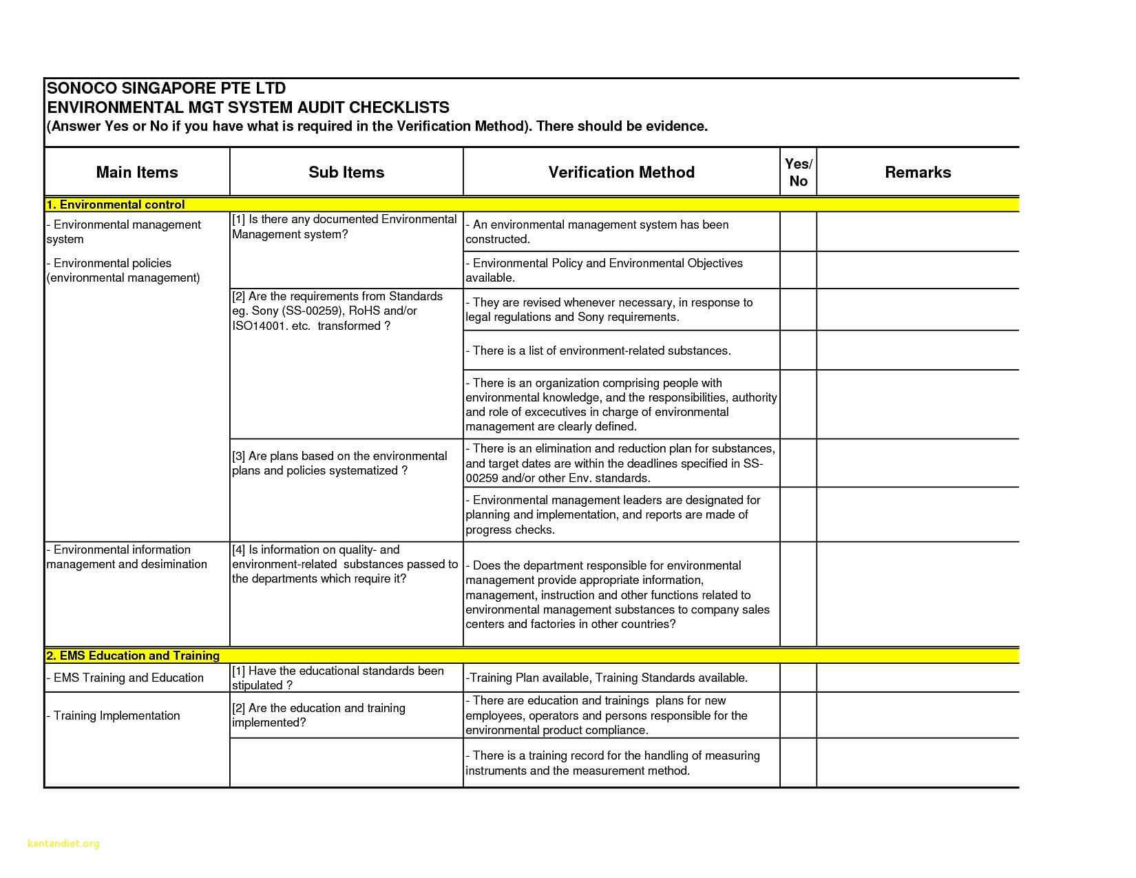 009 Internal Audit Reportses Sample Of Report Format And Intended For Audit Findings Report Template