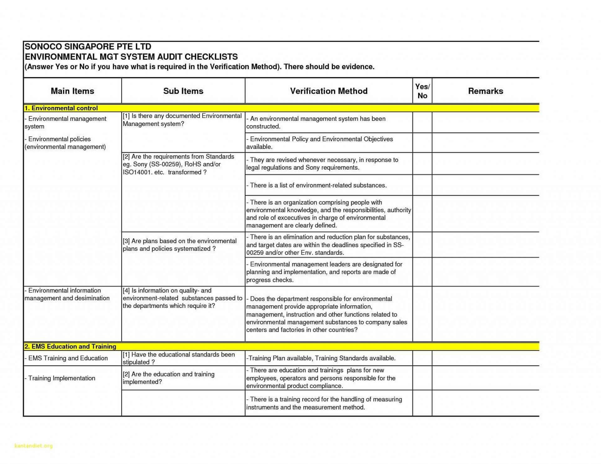 009 Internal Audit Reportses Sample Of Report Format And With Regard To Sample Hr Audit Report Template