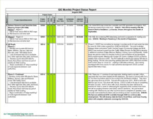 009 Project Status Report Template Excel 20Schedule Update pertaining to Project Daily Status Report Template