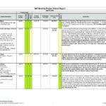009 Status Report Template Excel Website Project Intended For Testing Daily Status Report Template