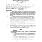 010 Persuasive Essay Outline Example ~ Thatsnotus Intended For Speech Outline Template Word