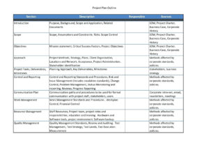 010 Project Management Strategic Plan Template Sample within Strategic Management Report Template