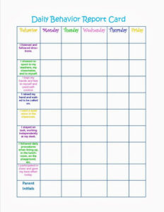 010 Template Ideas At Daily Behavior Beautiful Chart For inside Daily Behavior Report Template