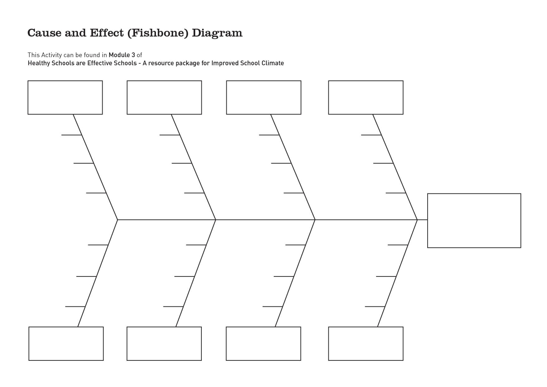 010 Template Ideas Cause And Effect Fishbone Diagram 179676 In Blank Fishbone Diagram Template Word