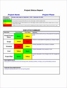 010 Template Ideas Software Quality Assurance Report For throughout Software Quality Assurance Report Template