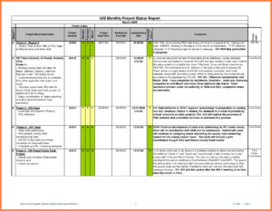 011 20Project Status Report Template20Xcel Sample Weekly intended for Simple Project Report Template