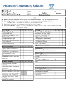 011 Kindergarten Report Card Template Ideas Stirring Texas within Kindergarten Report Card Template