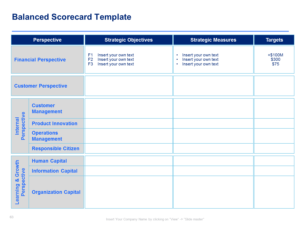 011 Plan Templates Strategic Planning Exceptional Account throughout Strategy Document Template Powerpoint