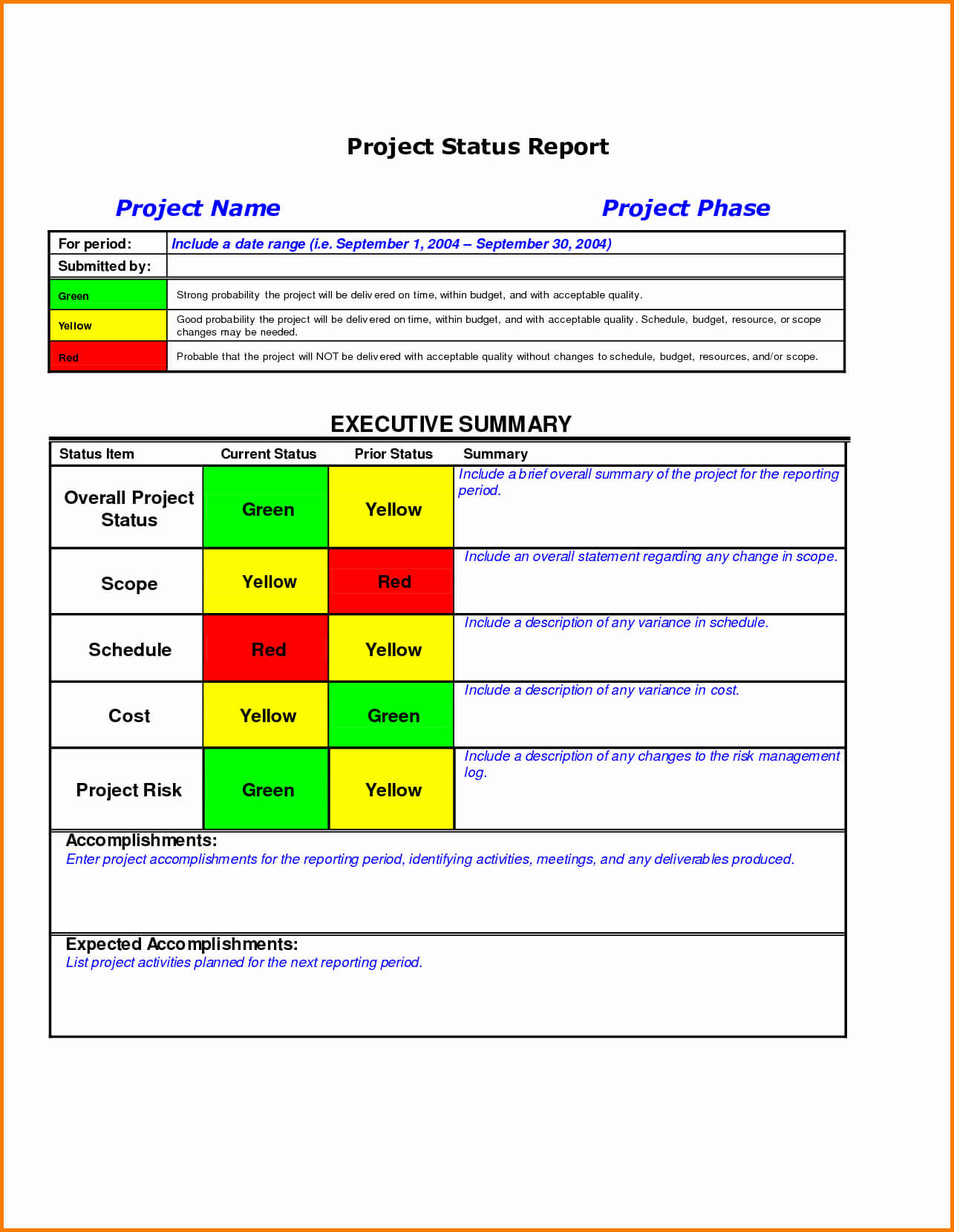 011 Status Report Template Excel Ideas Project Management Throughout Project Monthly Status Report Template