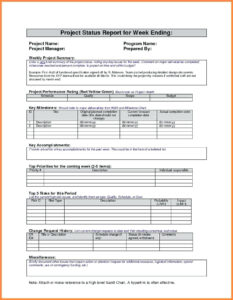 011 Template Ideas Project Management Status Report Weekly regarding Weekly Progress Report Template Project Management