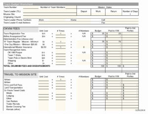 012 Financial Statements Template Excel Church Statement Of Throughout Financial Reporting Templates In Excel