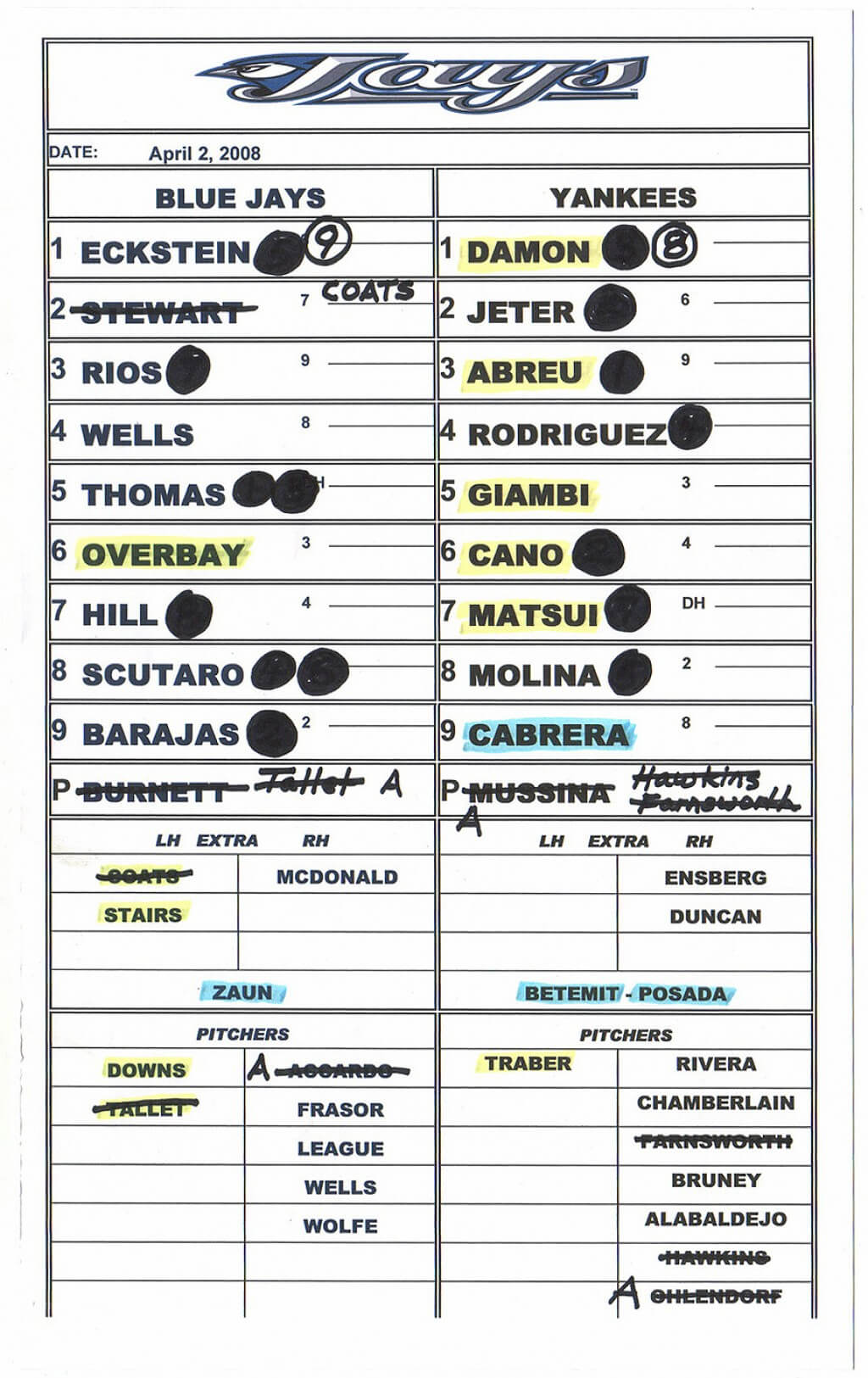 012 Template Ideas Baseball Lineup Card Excel Lovely Elegant Throughout Dugout Lineup Card Template