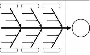 012 Template Ideas Blank Fishbone Diagram Word Ilyadgonbad Throughout Blank Fishbone Diagram Template Word