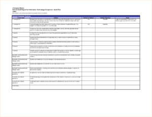 012 Template Ideas Internal Audit Reports Templates inside Computer Maintenance Report Template
