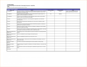 012 Template Ideas Internal Audit Reports Templates with regard to Internal Control Audit Report Template