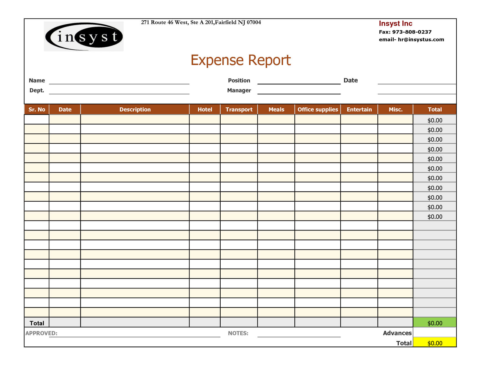 013 Employee Expense Report Template Ideas Google Docs Within Per Diem Expense Report Template