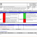 013 Project Management Status Report Template 20Schedule Ppt Inside Project Closure Report Template Ppt