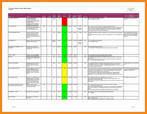 014 Plan Template Uat Test Excel Elegant Software Testing pertaining to Software Test Report Template Xls