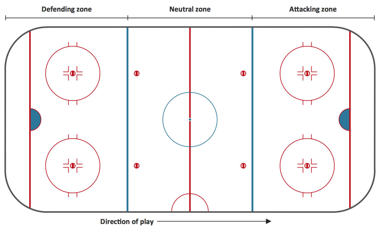 015 Hockey Practice Plan Template Sport Simple ~ Tinypetition With Regard To Blank Hockey Practice Plan Template