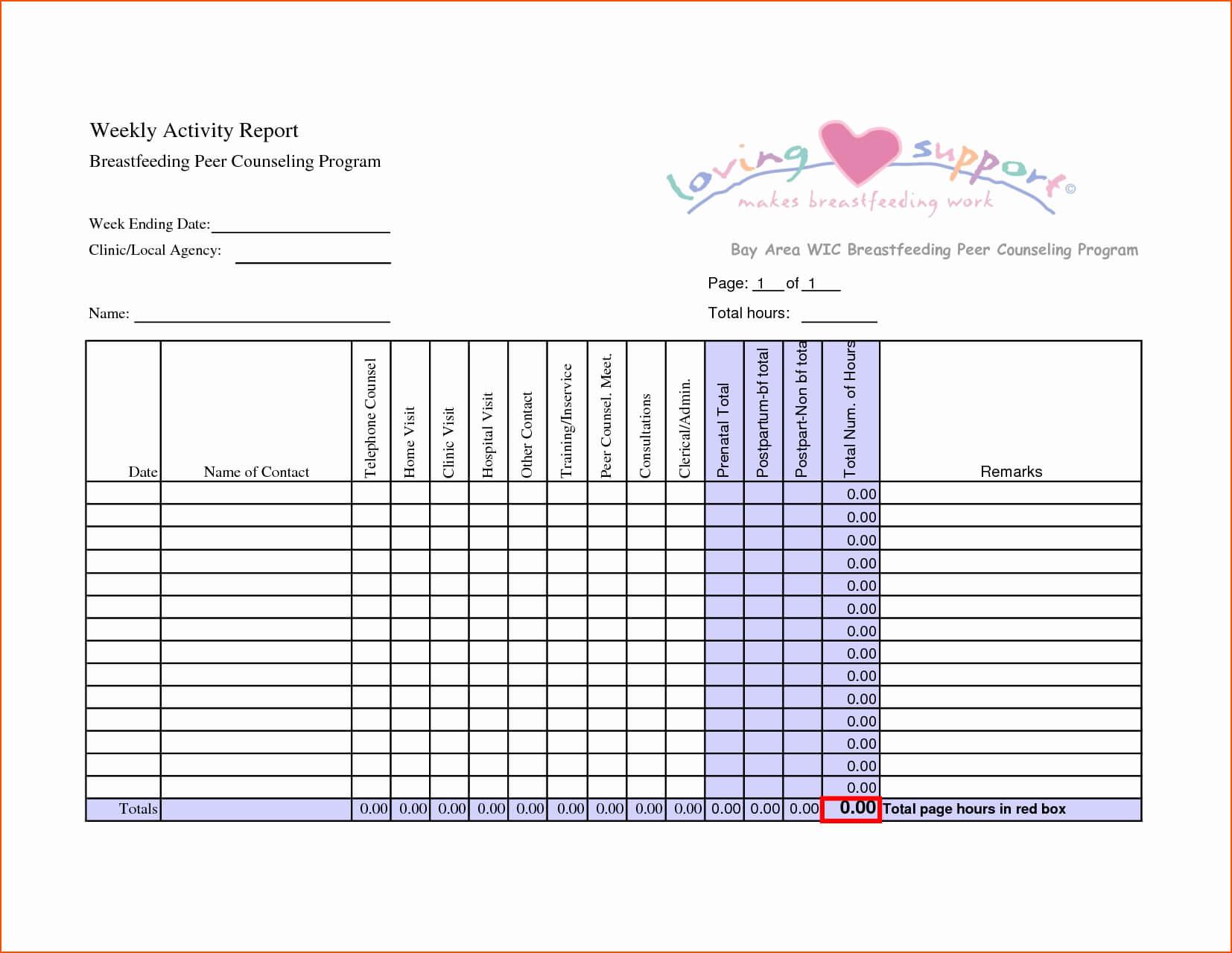 015 Weekly Activities Report Template Ideas Sales Activity With Regard To Sales Activity Report Template Excel
