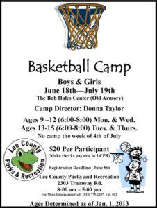 016 Basketball Camp Flyer Template Ideas Tournament intended for Basketball Camp Brochure Template