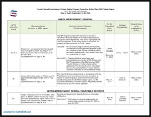 016 Plan Template Smart Action Nursing Service Review Report in Service Review Report Template