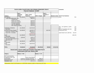018 Treasurer Report Template Non Profit Inspirational in Treasurer Report Template Non Profit
