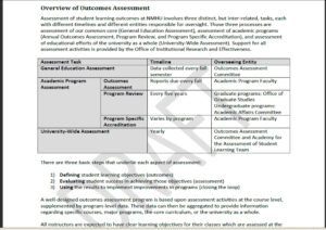 019 Plans Sample Evaluation Unusual Plan Template Templates inside Monitoring And Evaluation Report Writing Template