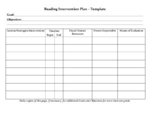 020 Rti Math Lesson Plan Template Reading Intervention throughout Intervention Report Template