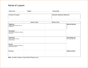 021 Ideas Collection New Madeline Hunter Lesson Plan inside Madeline Hunter Lesson Plan Template Blank